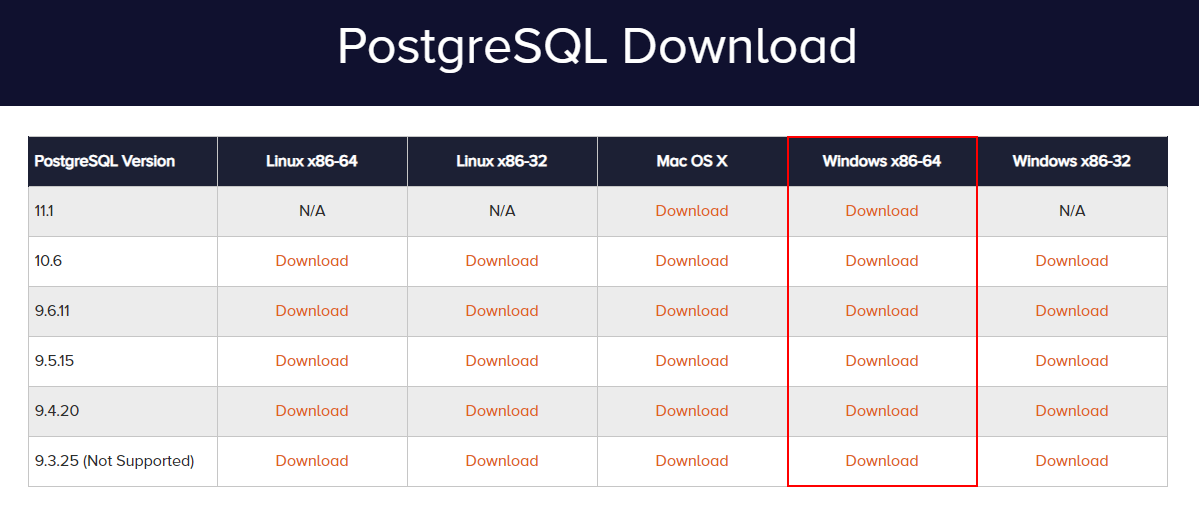 PostgreSQL Download